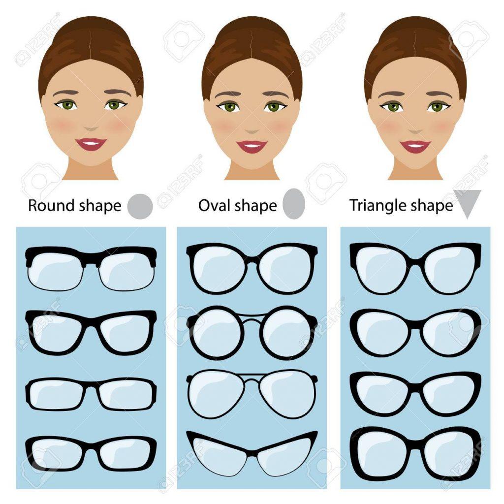 Tabelle für Brillen je nach Gesichtsform und Gestell