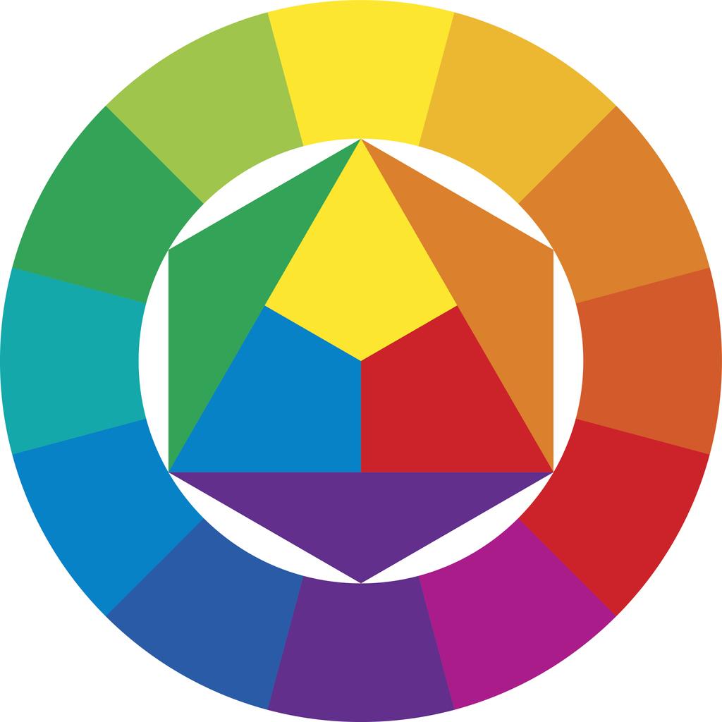 Ausbildung zur Farb- und Stilberaterin Ein BAUHAUS Pionier und die vier Jahreszeiten
